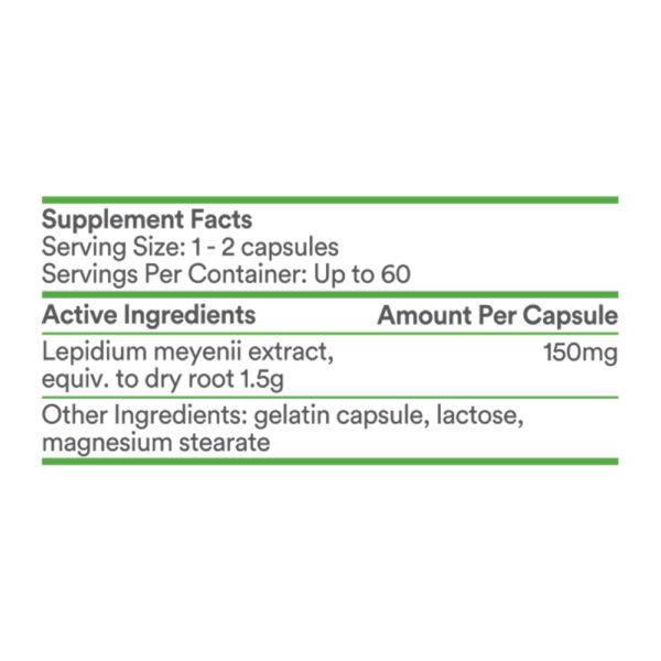 Revitalix Ingredients Table